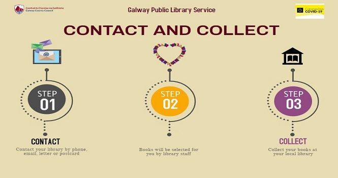 Re-opening of Galway Public Libraries' Services